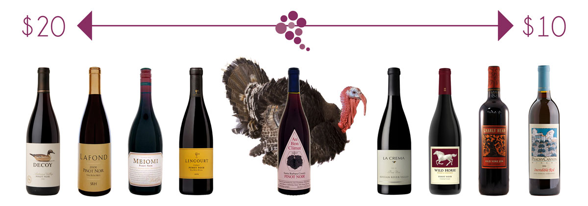 Giving Thanks… For Wine