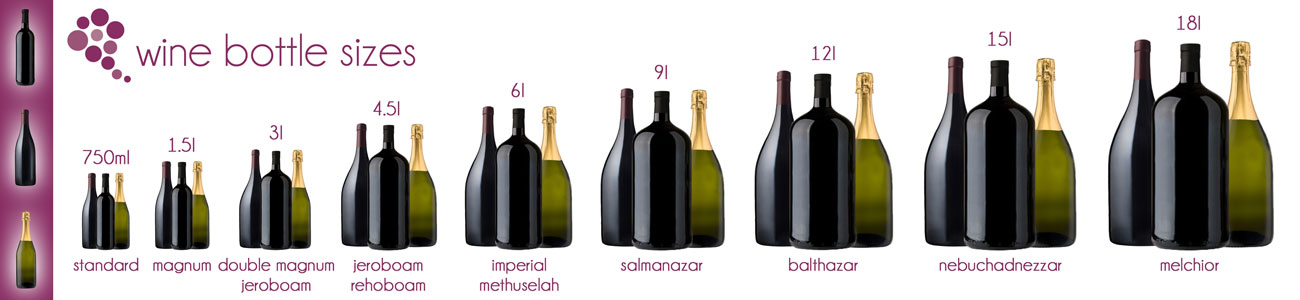 Bottle Sizes