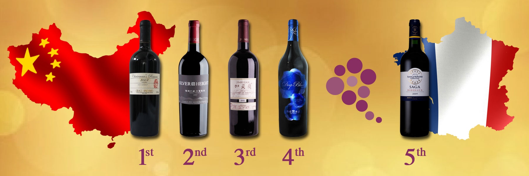 Chinese Wine – Bordeaux vs. Ningxia